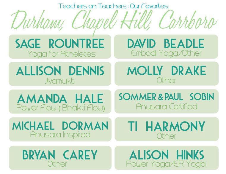 Teachers on Teachers: Our Favorite Teachers in the Triangle, NC ...
