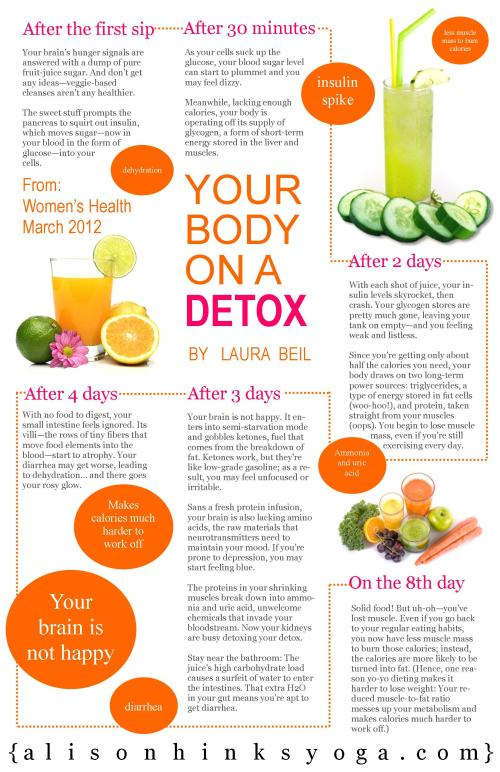 the detox diet shonali pdf